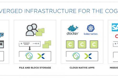 NUTANIX e IBM lanzan una iniciativa Hiperconvergente para trasladar a las empresas a la era cognitiva