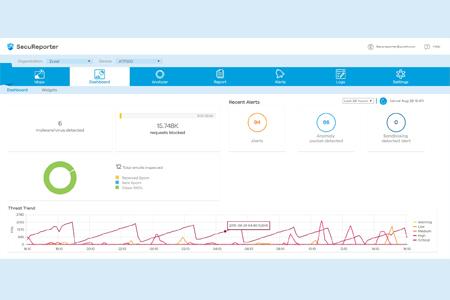 ZYXEL presenta nuevas funcionalidades para su servicio de análisis de amenazas en la red SecuReporter Cloud Analytics