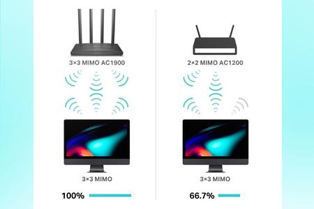 TP-LINK traslada las redes domésticas al futuro con el nuevo router WiFi Archer C80