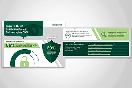 INFOBLOX: DNS es una de las tres principales fuentes de datos para detectar y mitigar amenazas de seguridad