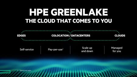HPE impulsa la disrupción de la nube híbrida con nuevos servicios cloud y partnerships de HPE GreenLake