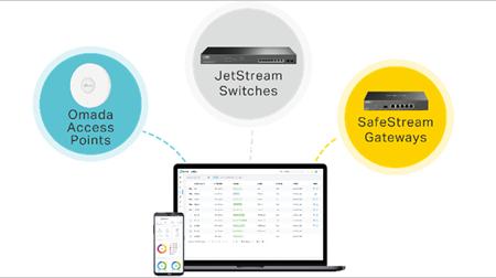 TP-LINK® presenta la nueva solución Wi-Fi empresarial Omada SDN