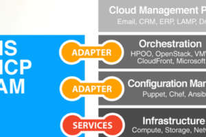 EFFICIENT IP: La nueva versión SOLIDserver 8.0 de EfficientIP mejora la gestión y seguridad de los despliegues multicloud